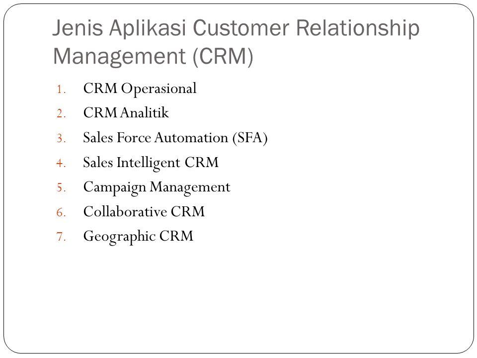 Jenis Aplikasi Customer Relationship Management (CRM) 1. CRM Operasional 2. CRM Analitik 3. Sales Force Automation (SFA) 4. Sales Intelligent CRM 5. C