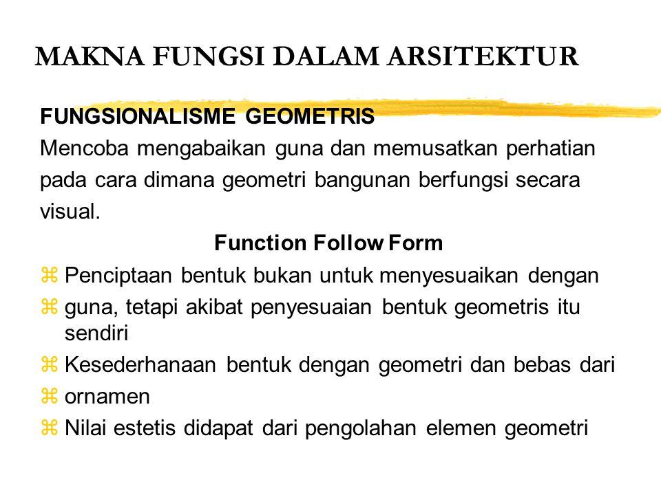 MAKNA FUNGSI DALAM ARSITEKTUR FUNGSIONALISME GEOMETRIS Mencoba mengabaikan guna dan memusatkan perhatian pada cara dimana geometri bangunan berfungsi