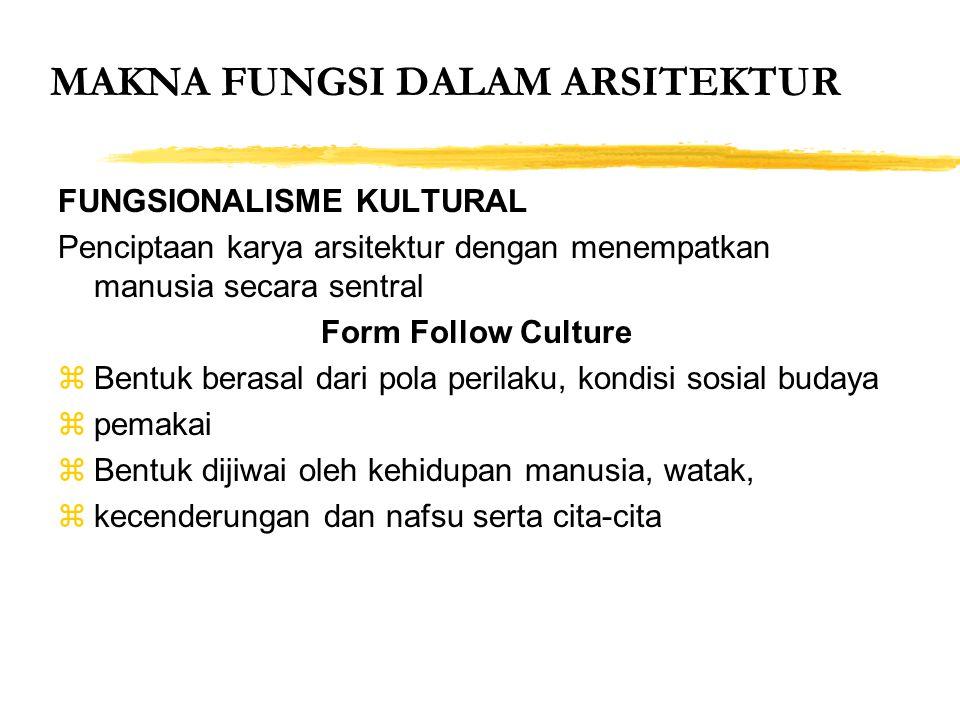 MAKNA FUNGSI DALAM ARSITEKTUR FUNGSIONALISME KULTURAL Penciptaan karya arsitektur dengan menempatkan manusia secara sentral Form Follow Culture zBentu