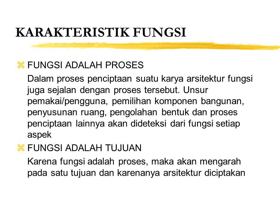 KARAKTERISTIK FUNGSI zFUNGSI ADALAH PROSES Dalam proses penciptaan suatu karya arsitektur fungsi juga sejalan dengan proses tersebut. Unsur pemakai/pe