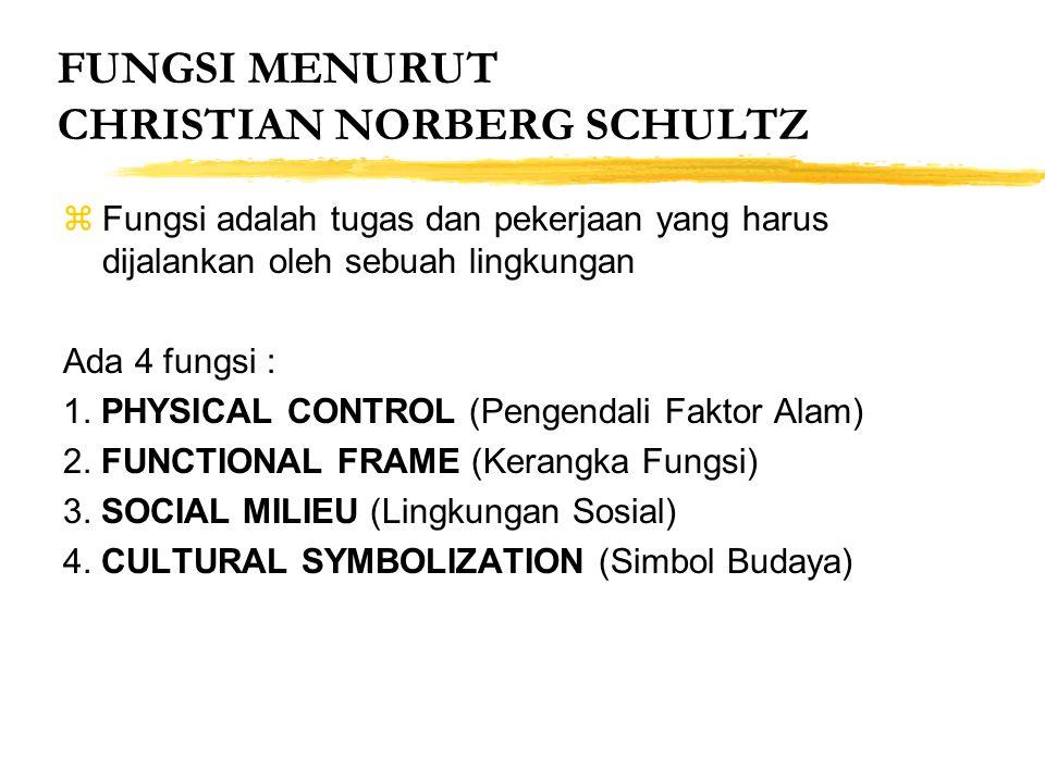 FUNGSI MENURUT CHRISTIAN NORBERG SCHULTZ zFungsi adalah tugas dan pekerjaan yang harus dijalankan oleh sebuah lingkungan Ada 4 fungsi : 1. PHYSICAL CO