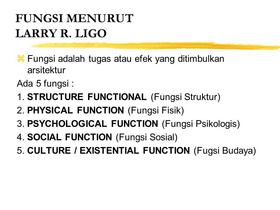 FUNGSI MENURUT LARRY R. LIGO zFungsi adalah tugas atau efek yang ditimbulkan arsitektur Ada 5 fungsi : 1. STRUCTURE FUNCTIONAL (Fungsi Struktur) 2. PH