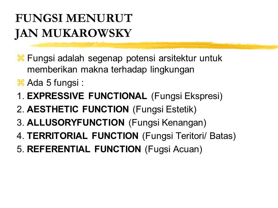 FUNGSI MENURUT JAN MUKAROWSKY zFungsi adalah segenap potensi arsitektur untuk memberikan makna terhadap lingkungan zAda 5 fungsi : 1. EXPRESSIVE FUNCT