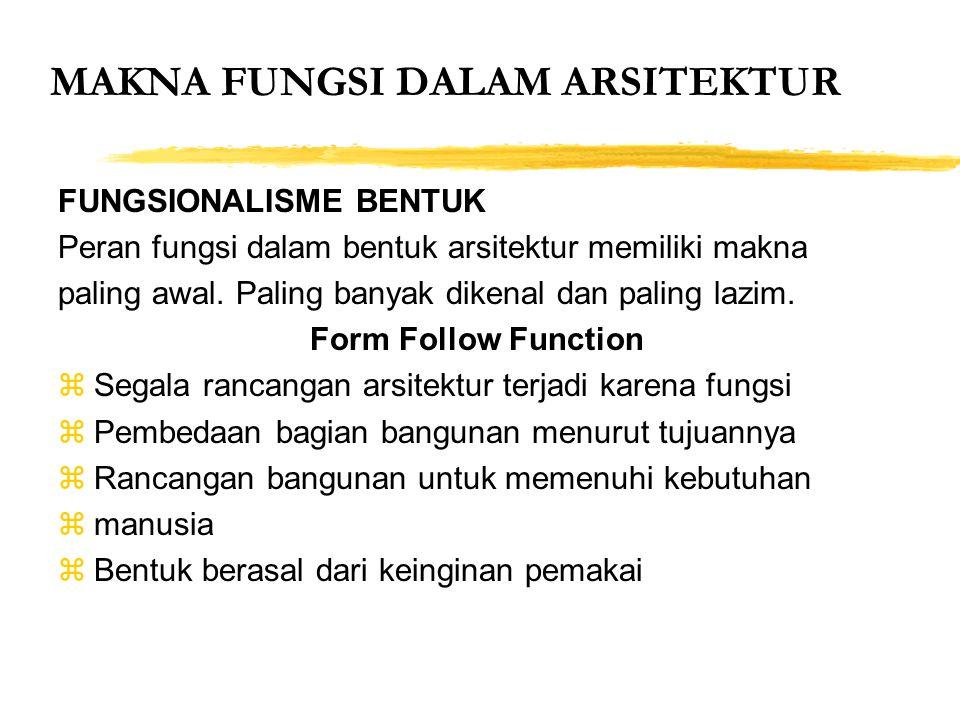 MAKNA FUNGSI DALAM ARSITEKTUR FUNGSIONALISME BENTUK Peran fungsi dalam bentuk arsitektur memiliki makna paling awal. Paling banyak dikenal dan paling
