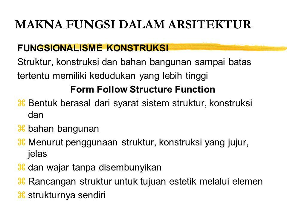 MAKNA FUNGSI DALAM ARSITEKTUR FUNGSIONALISME KONSTRUKSI Struktur, konstruksi dan bahan bangunan sampai batas tertentu memiliki kedudukan yang lebih ti