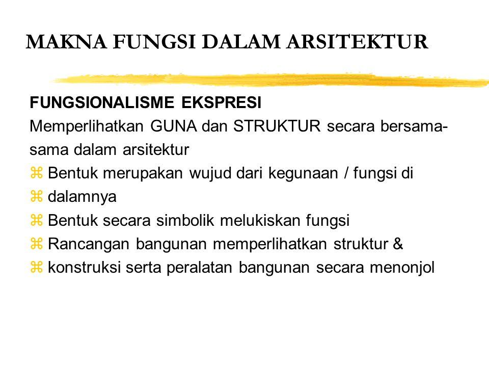 MAKNA FUNGSI DALAM ARSITEKTUR FUNGSIONALISME EKSPRESI Memperlihatkan GUNA dan STRUKTUR secara bersama- sama dalam arsitektur zBentuk merupakan wujud d