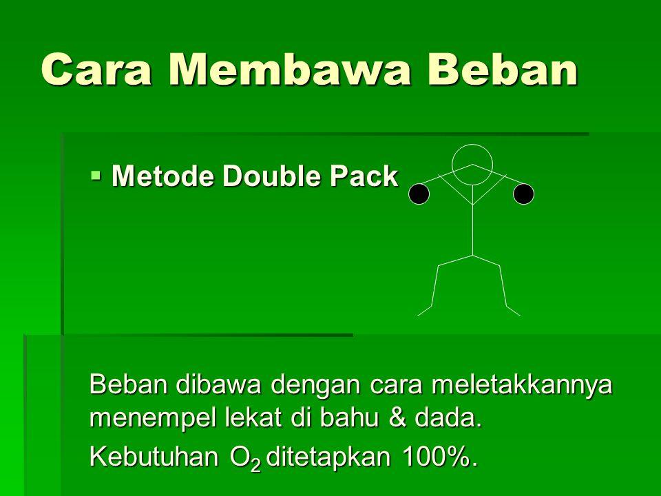Cara Membawa Beban  Metode Double Pack Beban dibawa dengan cara meletakkannya menempel lekat di bahu & dada. Kebutuhan O 2 ditetapkan 100%.