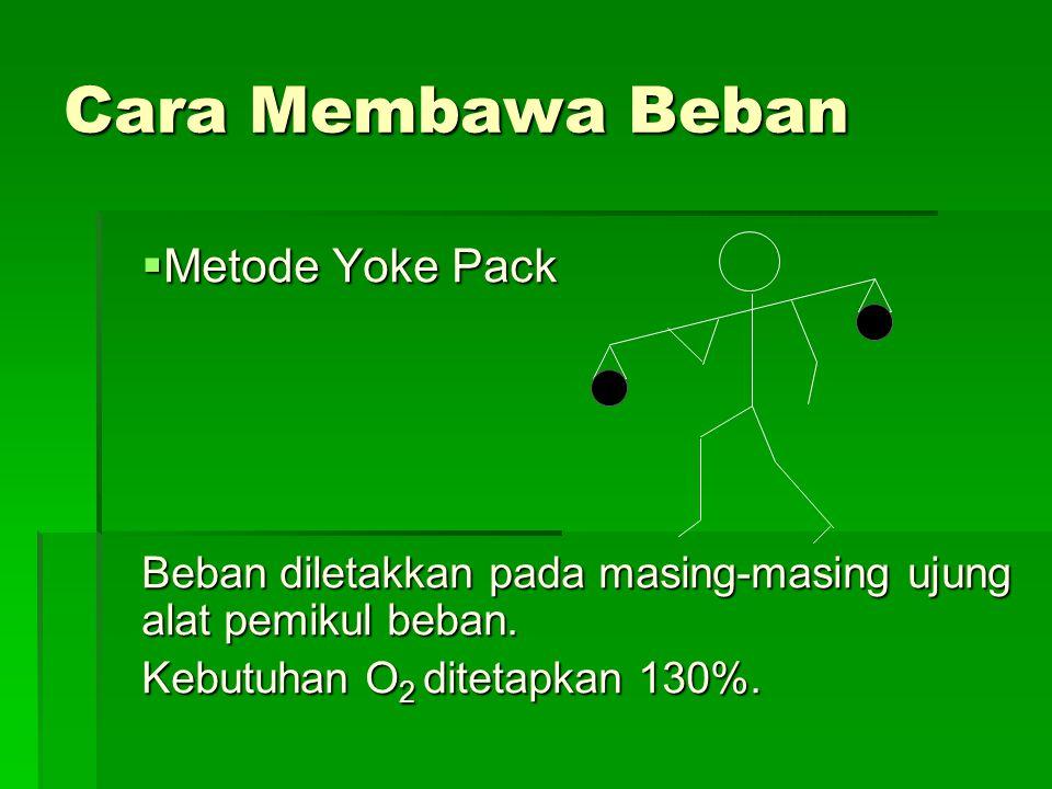 Cara Membawa Beban  Metode Yoke Pack Beban diletakkan pada masing-masing ujung alat pemikul beban. Kebutuhan O 2 ditetapkan 130%.