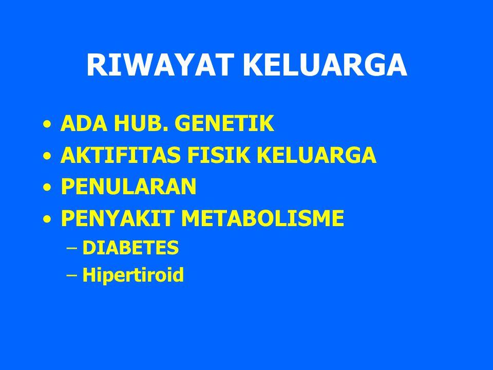 RIWAYAT KELUARGA ADA HUB. GENETIK AKTIFITAS FISIK KELUARGA PENULARAN PENYAKIT METABOLISME –DIABETES –Hipertiroid