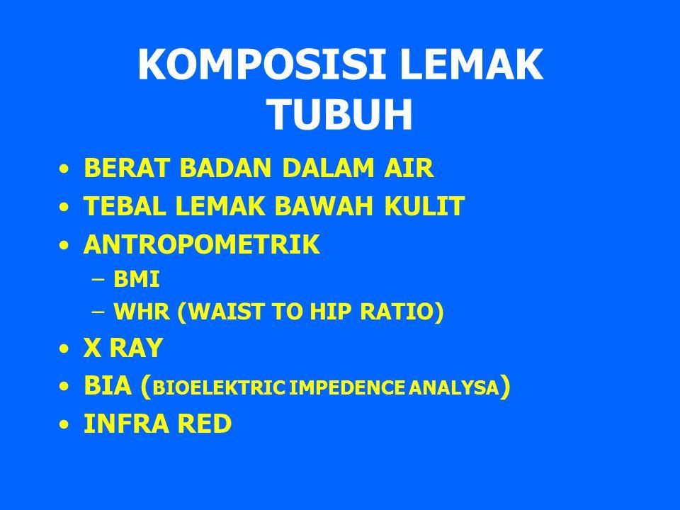 KOMPOSISI LEMAK TUBUH BERAT BADAN DALAM AIR TEBAL LEMAK BAWAH KULIT ANTROPOMETRIK –BMI –WHR (WAIST TO HIP RATIO) X RAY BIA ( BIOELEKTRIC IMPEDENCE ANA