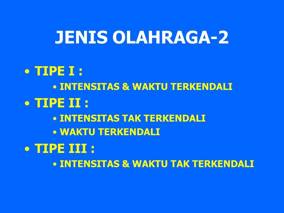 JENIS OLAHRAGA-2 TIPE I : INTENSITAS & WAKTU TERKENDALI TIPE II : INTENSITAS TAK TERKENDALI WAKTU TERKENDALI TIPE III : INTENSITAS & WAKTU TAK TERKEND