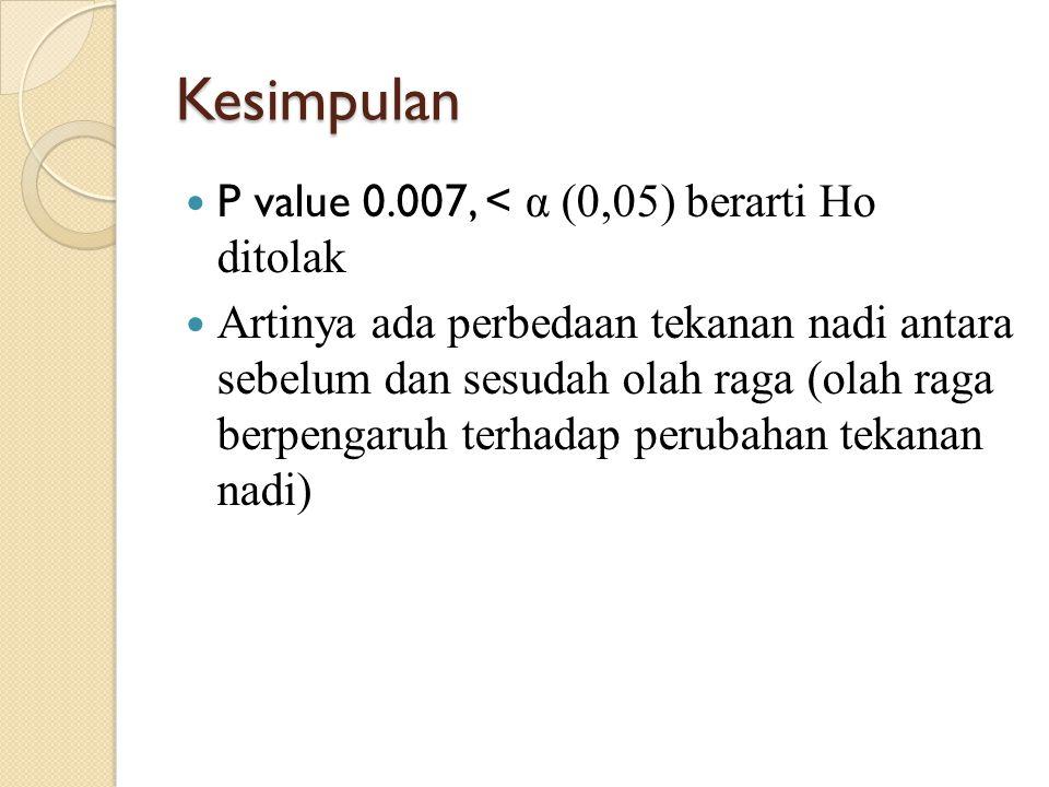 Kesimpulan P value 0.007, < α (0,05) berarti Ho ditolak Artinya ada perbedaan tekanan nadi antara sebelum dan sesudah olah raga (olah raga berpengaruh terhadap perubahan tekanan nadi)