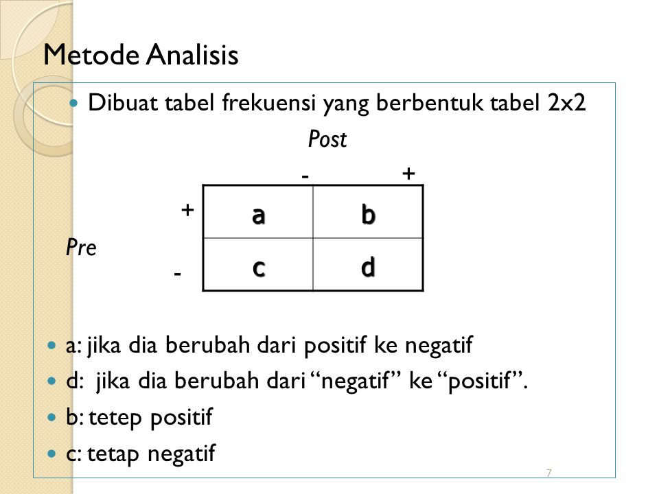Metode Analisis Dibuat tabel frekuensi yang berbentuk tabel 2x2 Post - + + Pre - a: jika dia berubah dari positif ke negatif d: jika dia berubah dari negatif ke positif .