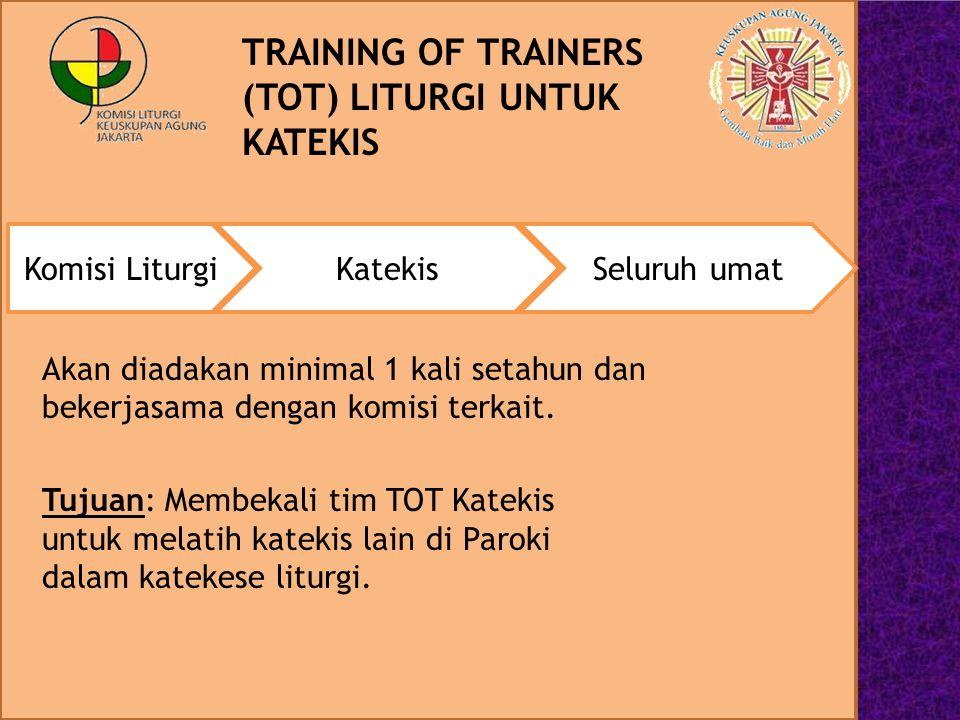 TRAINING OF TRAINERS (TOT) LITURGI UNTUK KATEKIS Komisi LiturgiKatekisSeluruh umat Akan diadakan minimal 1 kali setahun dan bekerjasama dengan komisi