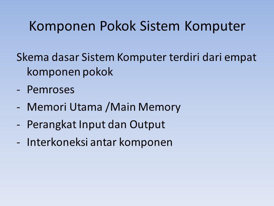 Komponen Pokok Sistem Komputer Skema dasar Sistem Komputer terdiri dari empat komponen pokok -Pemroses -Memori Utama /Main Memory -Perangkat Input dan