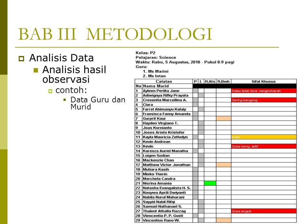BAB III METODOLOGI  Analisis Data Analisis hasil observasi  contoh:  Data Guru dan Murid