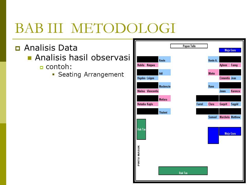 BAB III METODOLOGI  Analisis Data Analisis hasil observasi  contoh:  Seating Arrangement