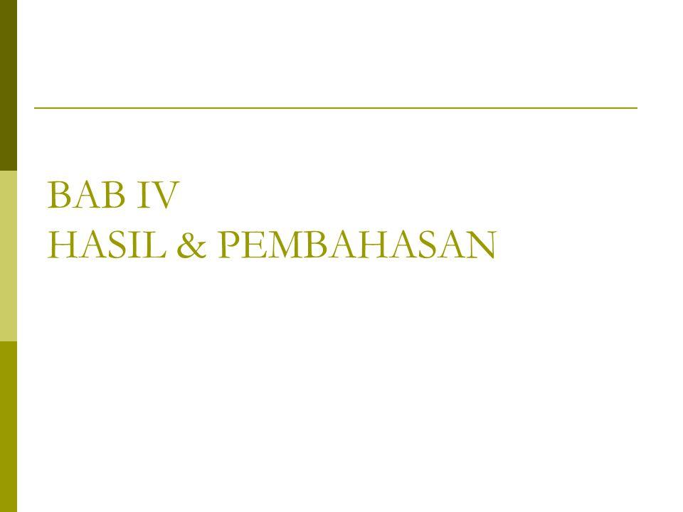 BAB IV HASIL & PEMBAHASAN