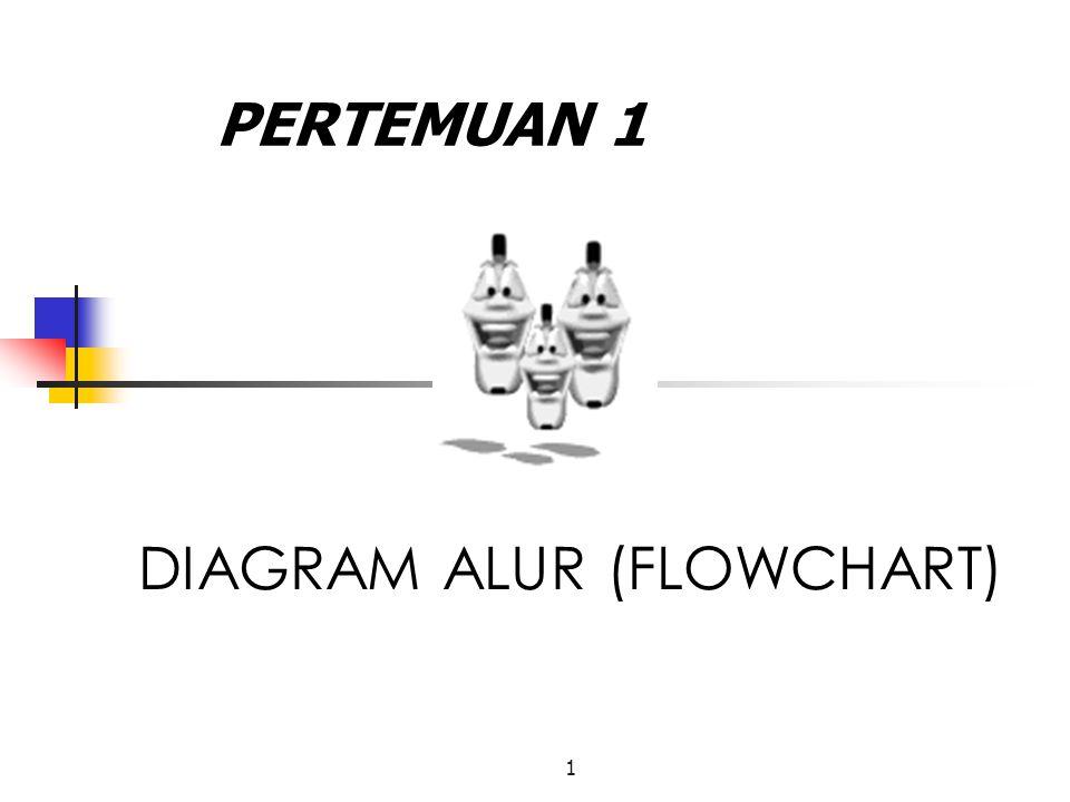 1 PERTEMUAN 1 DIAGRAM ALUR (FLOWCHART)