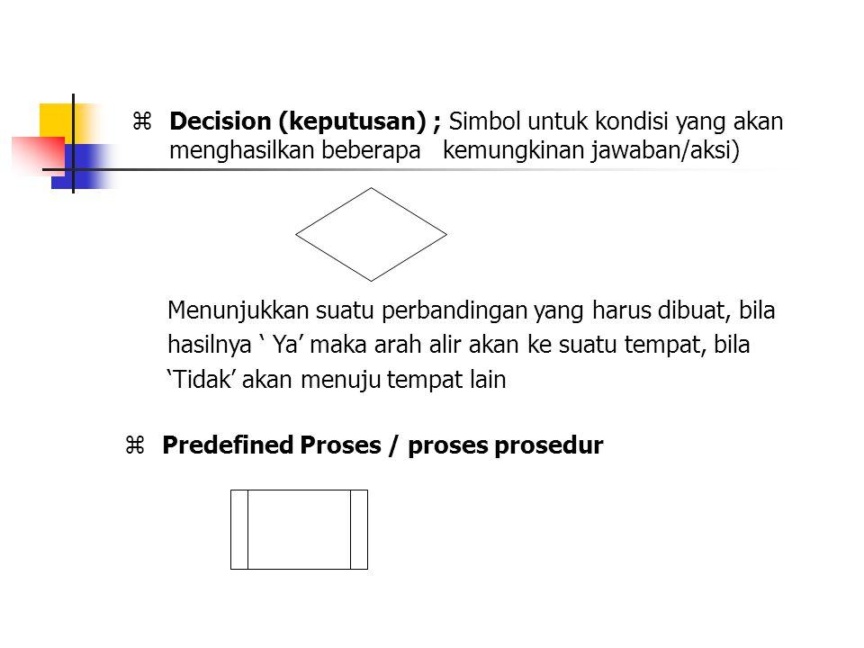  Decision (keputusan) ; Simbol untuk kondisi yang akan menghasilkan beberapa kemungkinan jawaban/aksi) Menunjukkan suatu perbandingan yang harus dibuat, bila hasilnya ' Ya' maka arah alir akan ke suatu tempat, bila 'Tidak' akan menuju tempat lain  Predefined Proses / proses prosedur