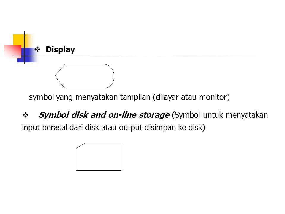  Display symbol yang menyatakan tampilan (dilayar atau monitor)  Symbol disk and on-line storage (Symbol untuk menyatakan input berasal dari disk atau output disimpan ke disk)