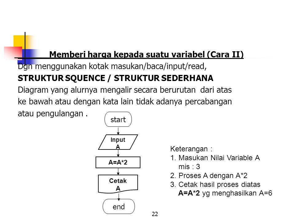 22 Memberi harga kepada suatu variabel (Cara II) Dgn menggunakan kotak masukan/baca/input/read, STRUKTUR SQUENCE / STRUKTUR SEDERHANA Diagram yang alurnya mengalir secara berurutan dari atas ke bawah atau dengan kata lain tidak adanya percabangan atau pengulangan.