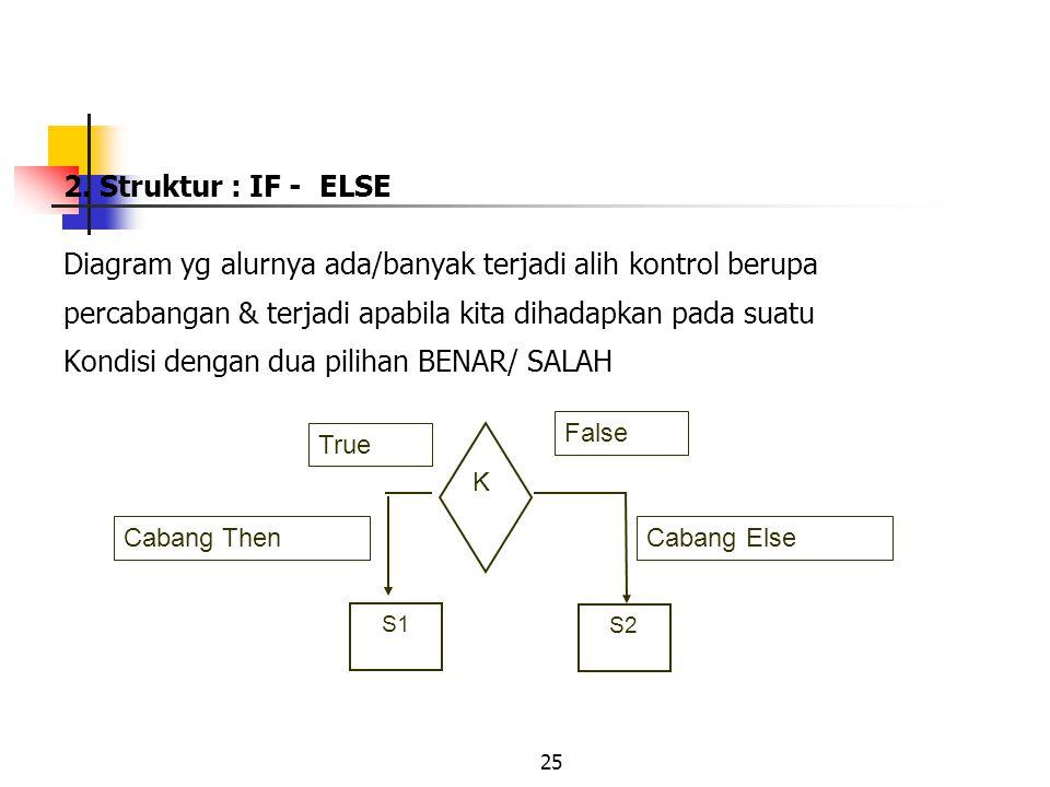 25 2. Struktur : IF - ELSE Diagram yg alurnya ada/banyak terjadi alih kontrol berupa percabangan & terjadi apabila kita dihadapkan pada suatu Kondisi