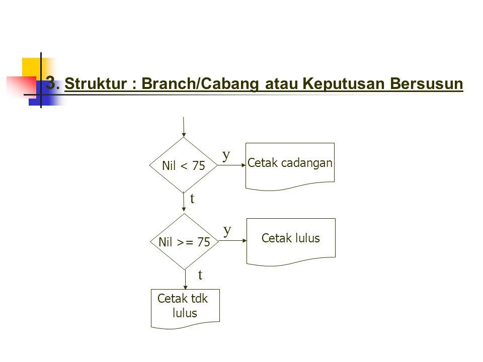 3. Struktur : Branch/Cabang atau Keputusan Bersusun Nil < 75 y Cetak cadangan t Cetak tdk lulus Nil >= 75 y Cetak lulus t