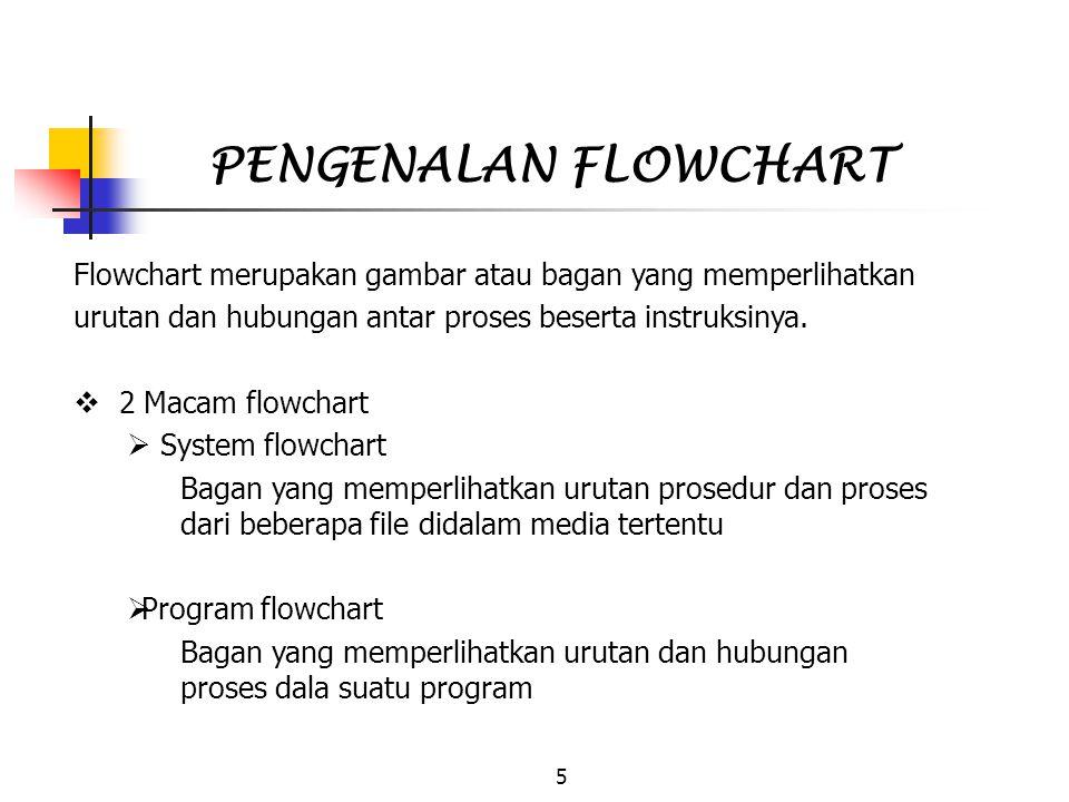5 PENGENALAN FLOWCHART Flowchart merupakan gambar atau bagan yang memperlihatkan urutan dan hubungan antar proses beserta instruksinya.  2 Macam flow