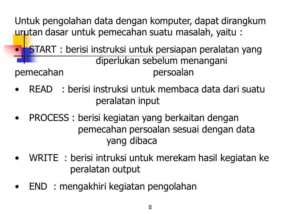 8 Untuk pengolahan data dengan komputer, dapat dirangkum urutan dasar untuk pemecahan suatu masalah, yaitu : START : berisi instruksi untuk persiapan peralatan yang diperlukan sebelum menangani pemecahan persoalan READ : berisi instruksi untuk membaca data dari suatu peralatan input PROCESS : berisi kegiatan yang berkaitan dengan pemecahan persoalan sesuai dengan data yang dibaca WRITE : berisi intruksi untuk merekam hasil kegiatan ke peralatan output END : mengakhiri kegiatan pengolahan