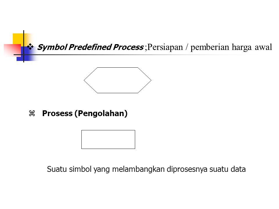  Symbol Predefined Process ;Persiapan / pemberian harga awal  Prosess (Pengolahan) Suatu simbol yang melambangkan diprosesnya suatu data