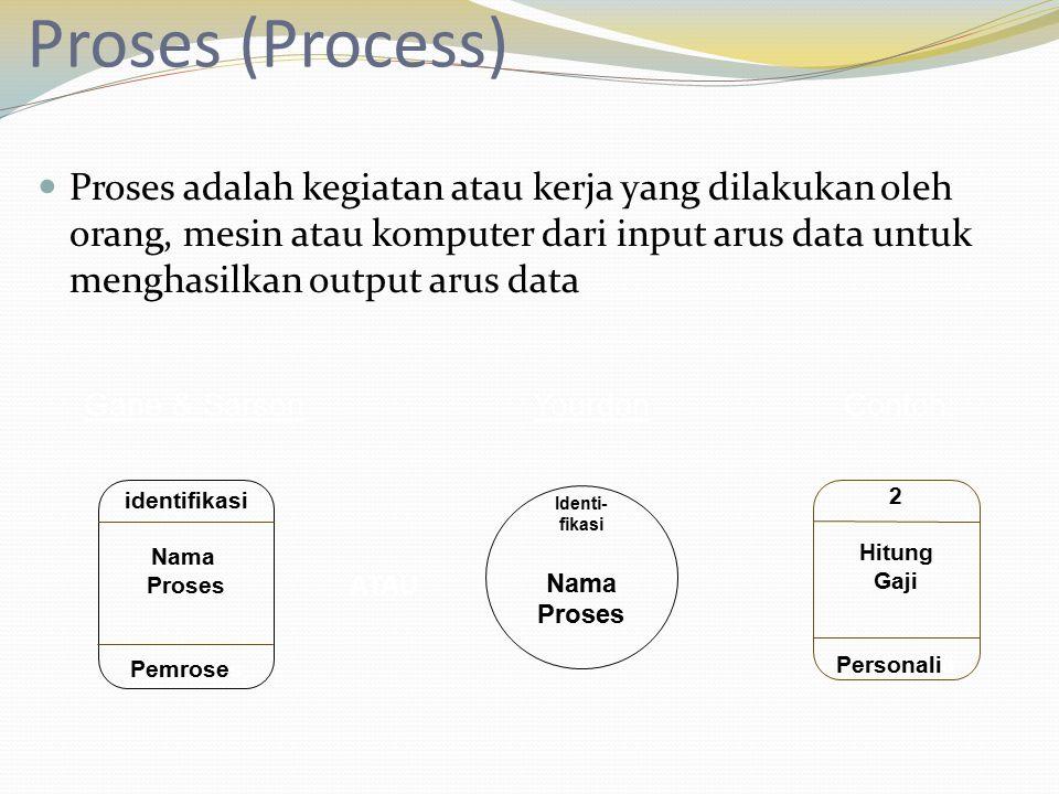 Proses (Process) Proses adalah kegiatan atau kerja yang dilakukan oleh orang, mesin atau komputer dari input arus data untuk menghasilkan output arus