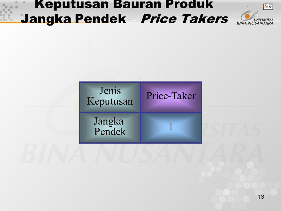 13 Keputusan Bauran Produk Jangka Pendek – Price Takers Jenis Keputusan Price-Taker Jangka Pendek 1