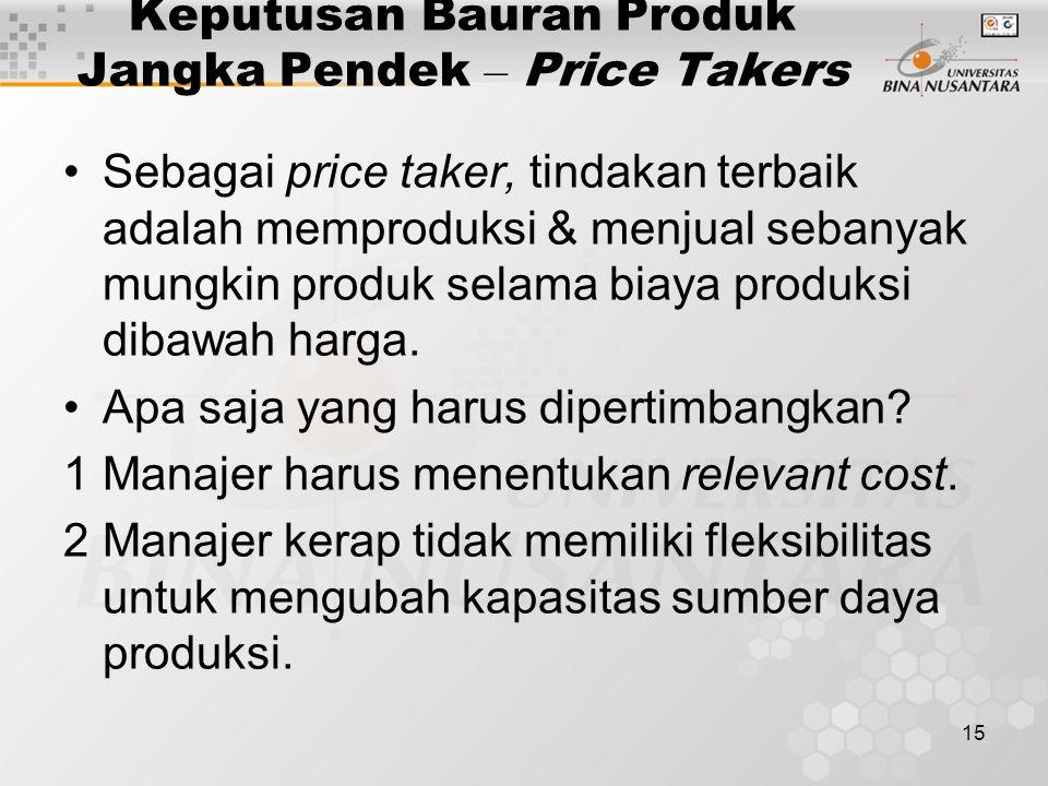 15 Keputusan Bauran Produk Jangka Pendek – Price Takers Sebagai price taker, tindakan terbaik adalah memproduksi & menjual sebanyak mungkin produk sel