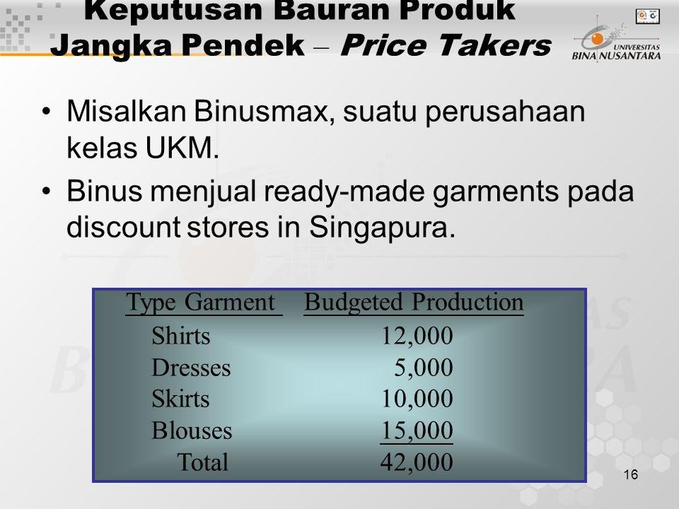 16 Keputusan Bauran Produk Jangka Pendek – Price Takers Misalkan Binusmax, suatu perusahaan kelas UKM. Binus menjual ready-made garments pada discount