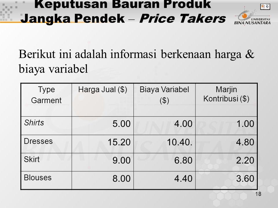 18 Keputusan Bauran Produk Jangka Pendek – Price Takers Type Garment Harga Jual ($)Biaya Variabel ($) Marjin Kontribusi ($) Shirts 5.004.001.00 Dresse