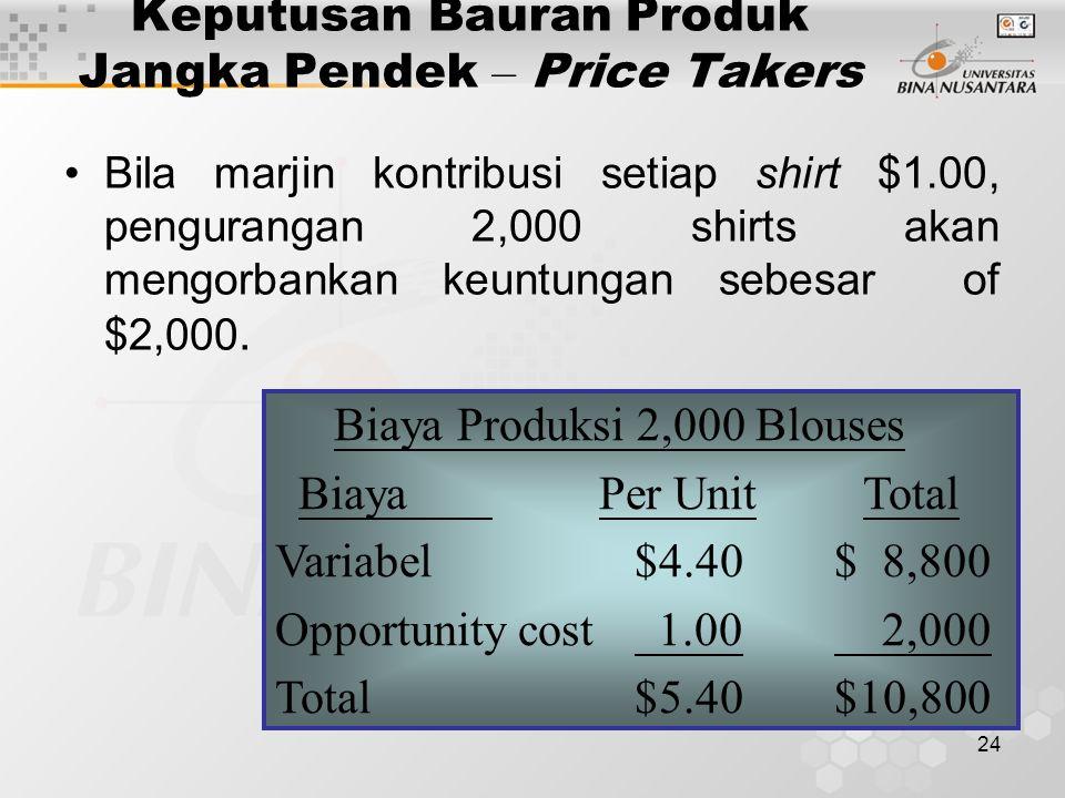 24 Keputusan Bauran Produk Jangka Pendek – Price Takers Bila marjin kontribusi setiap shirt $1.00, pengurangan 2,000 shirts akan mengorbankan keuntung