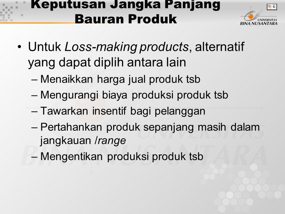 Keputusan Jangka Panjang Bauran Produk Untuk Loss-making products, alternatif yang dapat diplih antara lain –Menaikkan harga jual produk tsb –Menguran