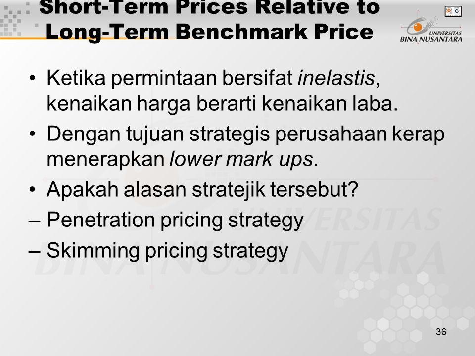 36 Short-Term Prices Relative to Long-Term Benchmark Price Ketika permintaan bersifat inelastis, kenaikan harga berarti kenaikan laba. Dengan tujuan s