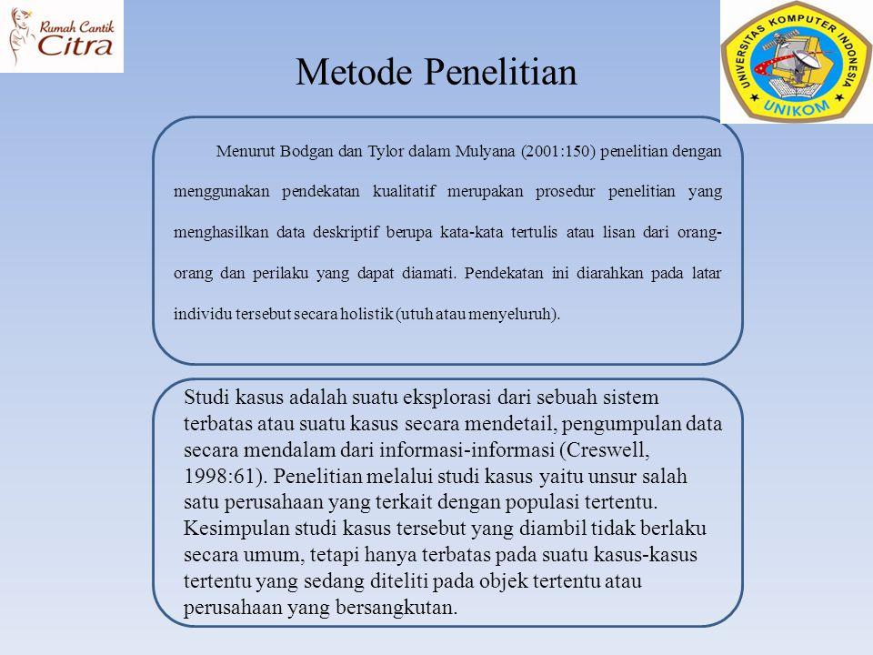 Metode Penelitian Menurut Bodgan dan Tylor dalam Mulyana (2001:150) penelitian dengan menggunakan pendekatan kualitatif merupakan prosedur penelitian