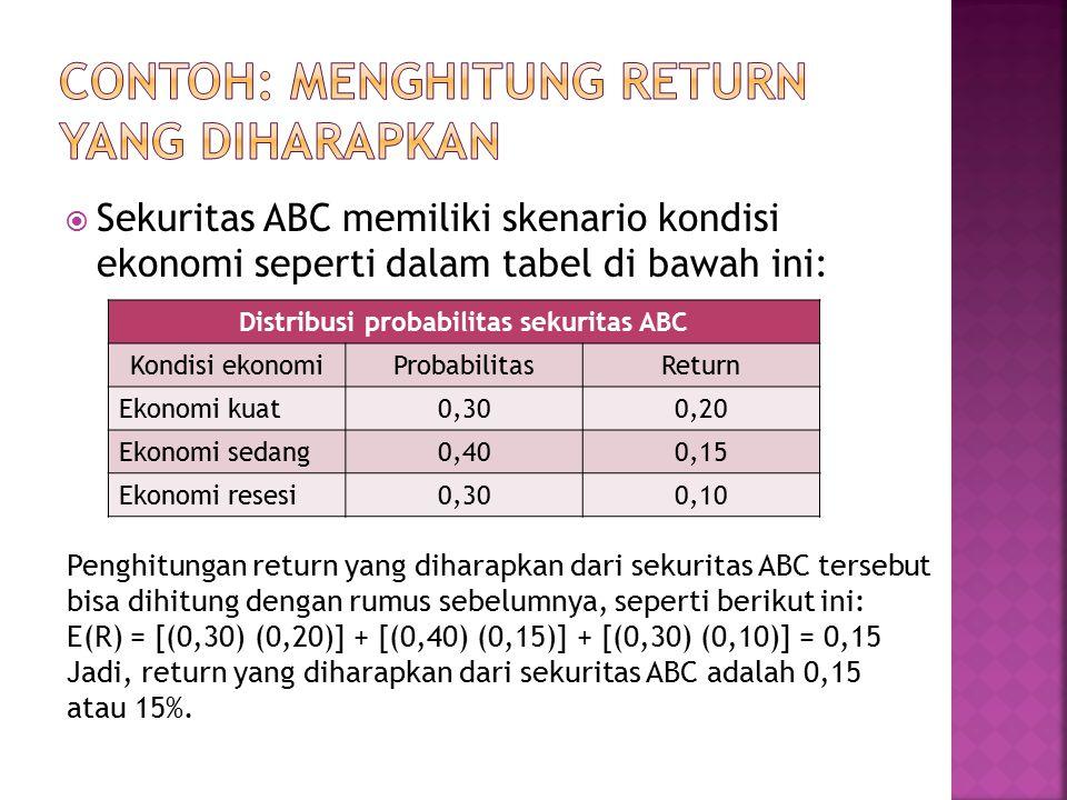  Sekuritas ABC memiliki skenario kondisi ekonomi seperti dalam tabel di bawah ini: Distribusi probabilitas sekuritas ABC Kondisi ekonomiProbabilitasReturn Ekonomi kuat0,300,20 Ekonomi sedang0,400,15 Ekonomi resesi0,300,10 Penghitungan return yang diharapkan dari sekuritas ABC tersebut bisa dihitung dengan rumus sebelumnya, seperti berikut ini: E(R) = [(0,30) (0,20)] + [(0,40) (0,15)] + [(0,30) (0,10)] = 0,15 Jadi, return yang diharapkan dari sekuritas ABC adalah 0,15 atau 15%.