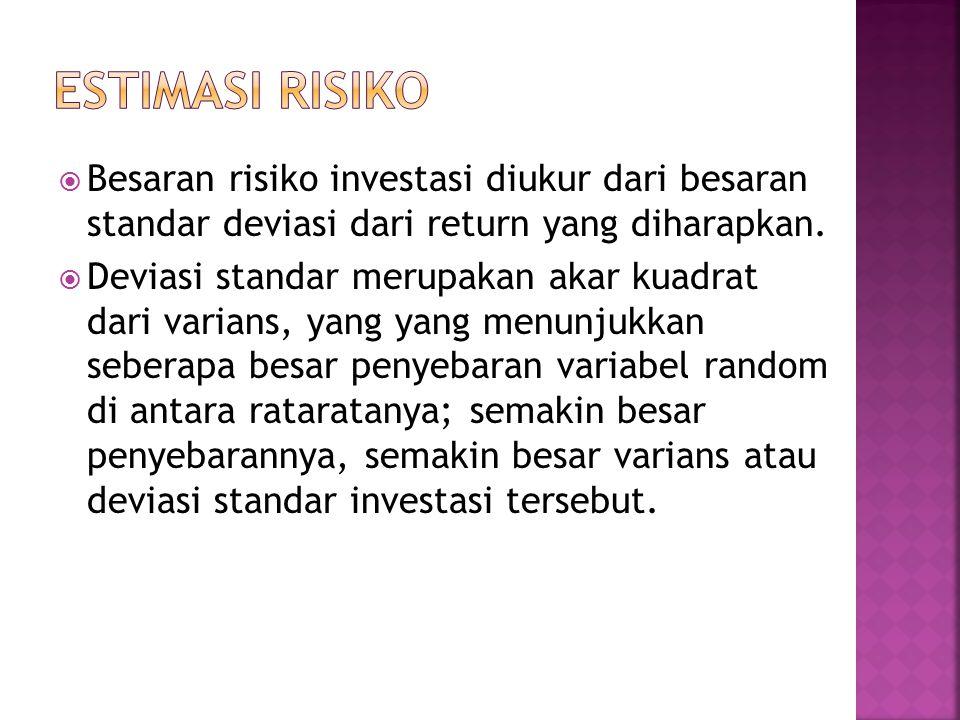  Besaran risiko investasi diukur dari besaran standar deviasi dari return yang diharapkan.  Deviasi standar merupakan akar kuadrat dari varians, yan