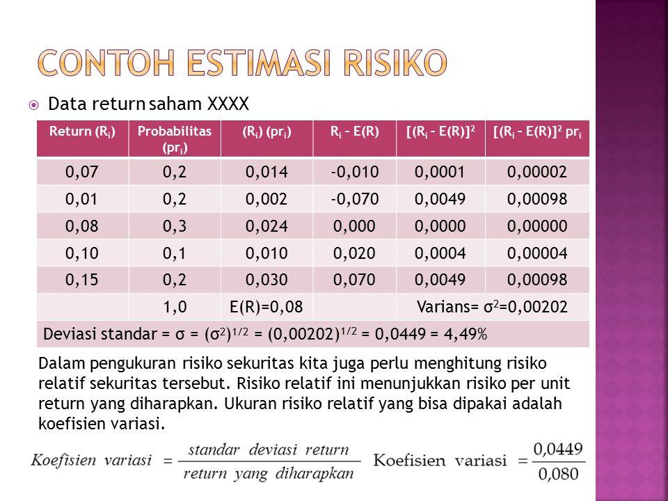  Data return saham XXXX Return (R i )Probabilitas (pr i ) (R i ) (pr i )R i – E(R)[(R i – E(R)] 2 [(R i – E(R)] 2 pr i 0,070,20,014-0,0100,00010,00002 0,010,20,002-0,0700,00490,00098 0,080,30,0240,0000,00000,00000 0,100,10,0100,0200,00040,00004 0,150,20,0300,0700,00490,00098 1,0E(R)=0,08Varians= σ 2 =0,00202 Deviasi standar = σ = (σ 2 ) 1/2 = (0,00202) 1/2 = 0,0449 = 4,49% Dalam pengukuran risiko sekuritas kita juga perlu menghitung risiko relatif sekuritas tersebut.