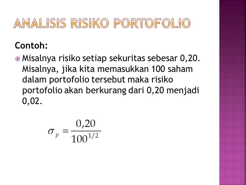 Contoh:  Misalnya risiko setiap sekuritas sebesar 0,20. Misalnya, jika kita memasukkan 100 saham dalam portofolio tersebut maka risiko portofolio aka