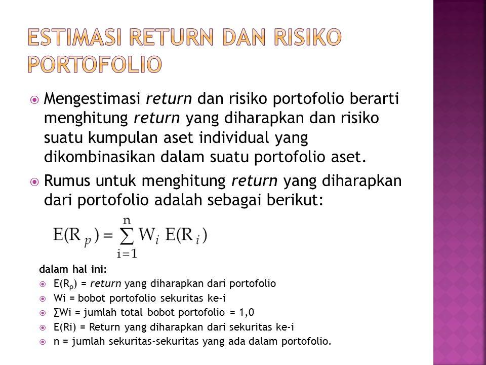  Mengestimasi return dan risiko portofolio berarti menghitung return yang diharapkan dan risiko suatu kumpulan aset individual yang dikombinasikan dalam suatu portofolio aset.