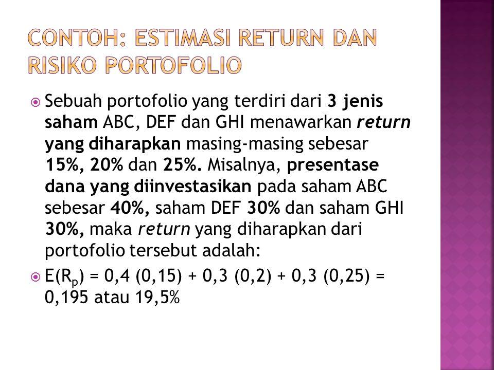  Sebuah portofolio yang terdiri dari 3 jenis saham ABC, DEF dan GHI menawarkan return yang diharapkan masing-masing sebesar 15%, 20% dan 25%.