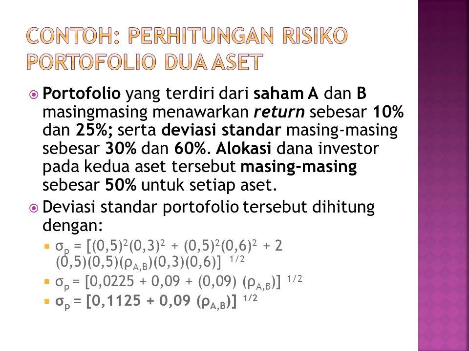  Portofolio yang terdiri dari saham A dan B masingmasing menawarkan return sebesar 10% dan 25%; serta deviasi standar masing-masing sebesar 30% dan 6