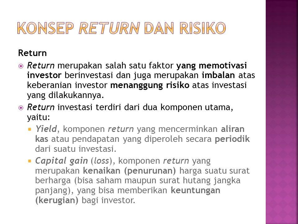 Return  Return merupakan salah satu faktor yang memotivasi investor berinvestasi dan juga merupakan imbalan atas keberanian investor menanggung risiko atas investasi yang dilakukannya.