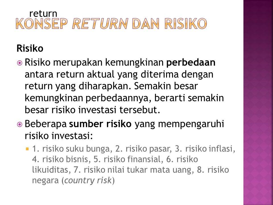  Rumus varians dan deviasi standar: Varians return = σ 2 = ∑ [R i – E(R)] 2 pr i Deviasi standar = σ = (σ 2 ) 1/2  Dalam hal ini:  σ 2 = varians return  σ = deviasi standar  E(R) = Return yang diharapkan dari suatu sekuritas  R i = Return ke-i yang mungkin terjadi  pr i = probabilitas kejadian return ke-i