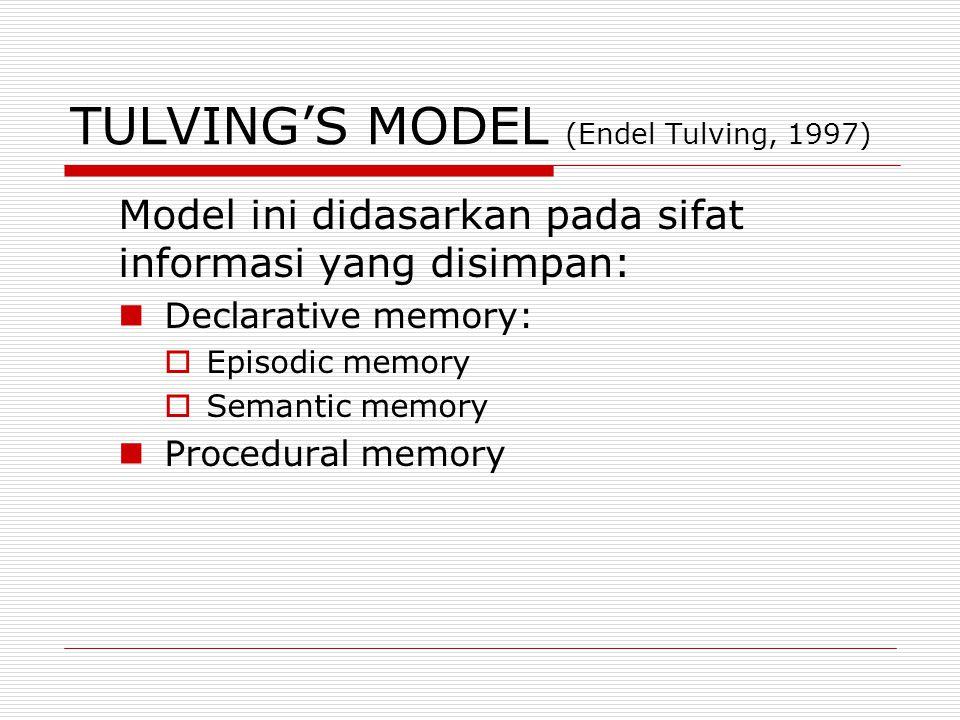 TULVING'S MODEL (Endel Tulving, 1997) Model ini didasarkan pada sifat informasi yang disimpan: Declarative memory:  Episodic memory  Semantic memory Procedural memory